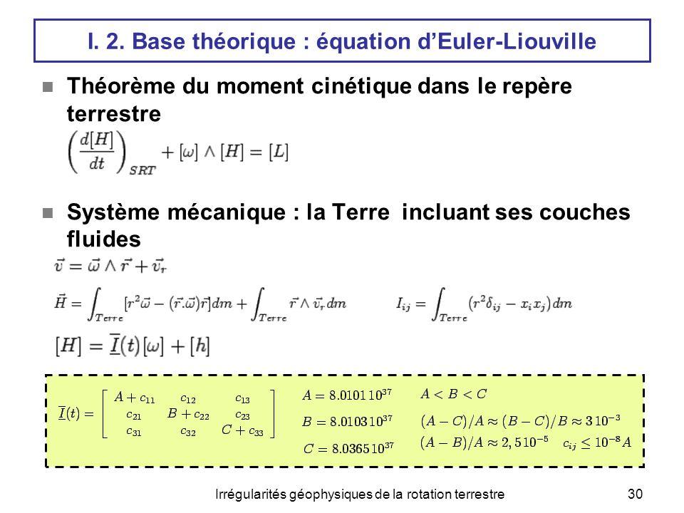I. 2. Base théorique : équation d'Euler-Liouville