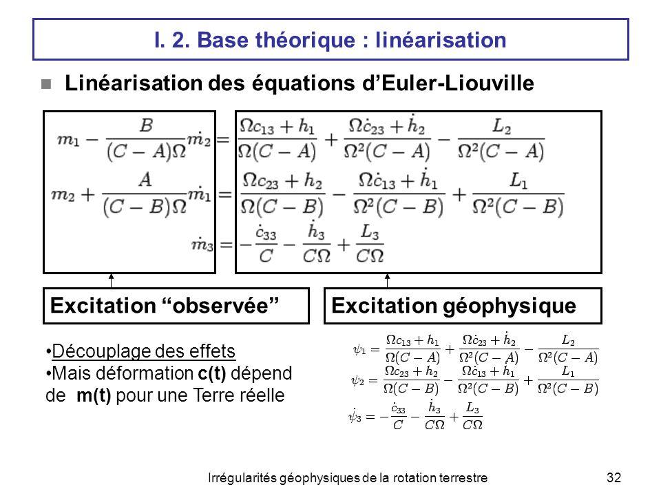 I. 2. Base théorique : linéarisation