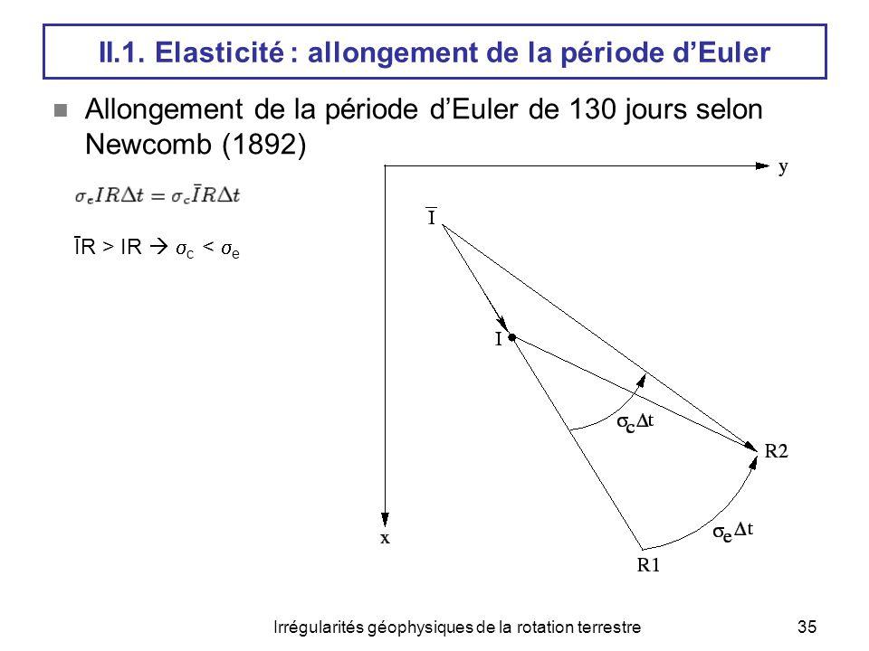 II.1. Elasticité : allongement de la période d'Euler