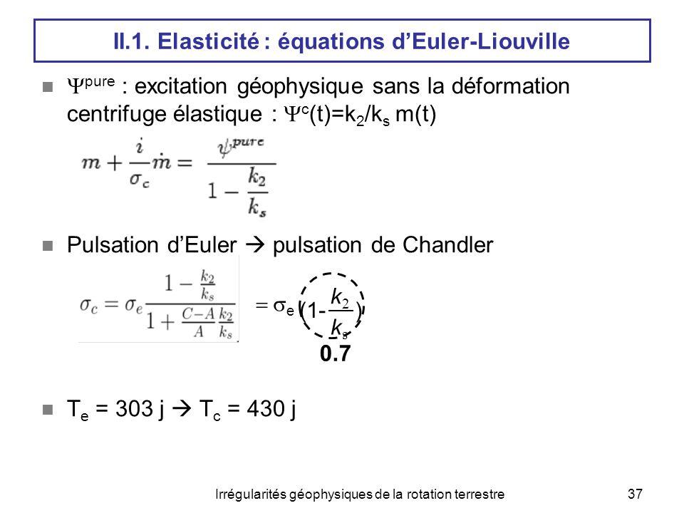 II.1. Elasticité : équations d'Euler-Liouville