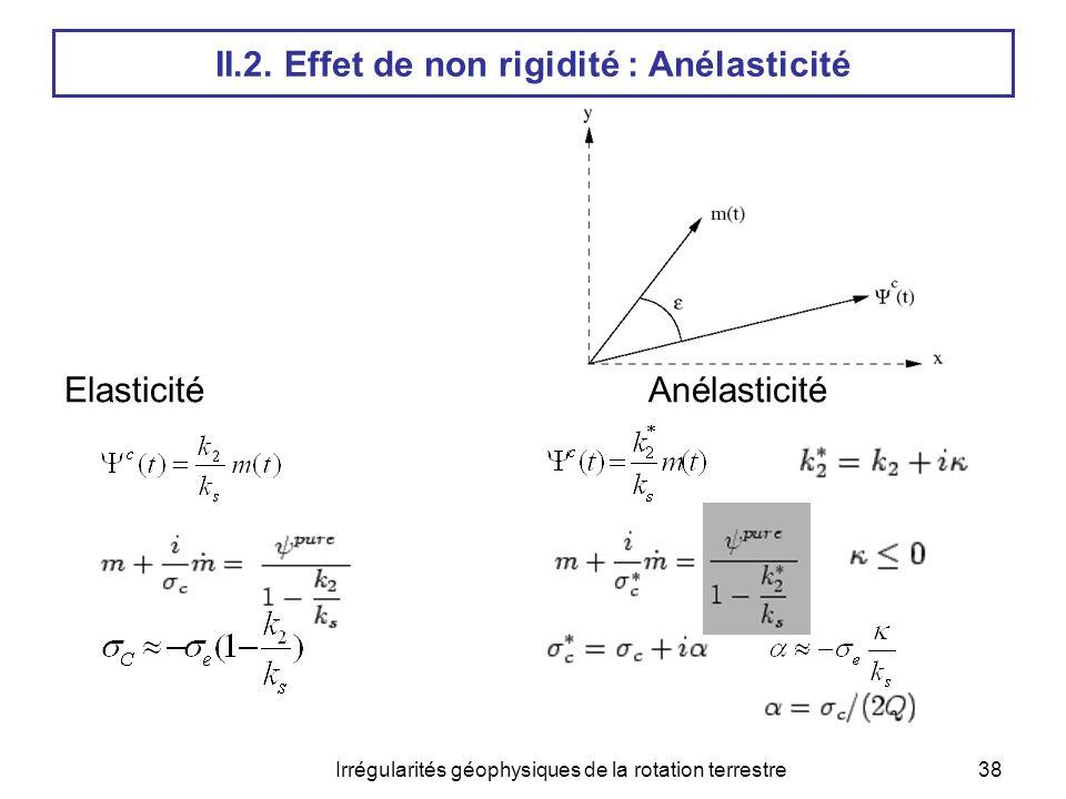 II.2. Effet de non rigidité : Anélasticité
