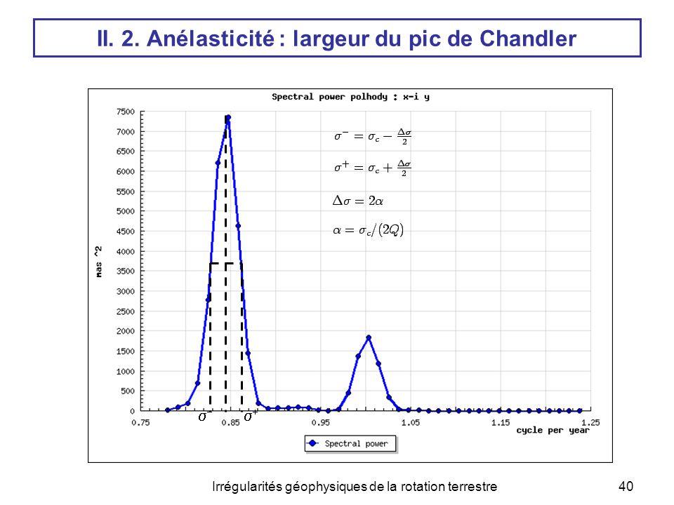 II. 2. Anélasticité : largeur du pic de Chandler