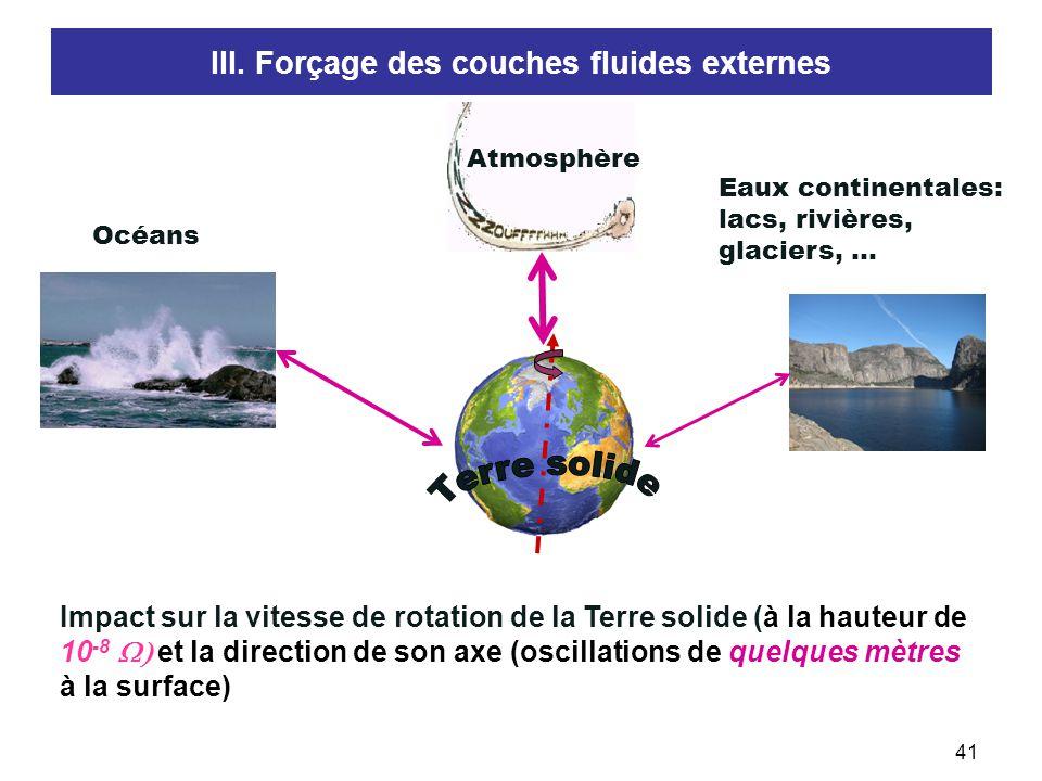 III. Forçage des couches fluides externes
