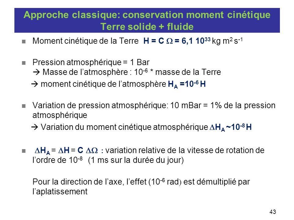 Approche classique: conservation moment cinétique Terre solide + fluide