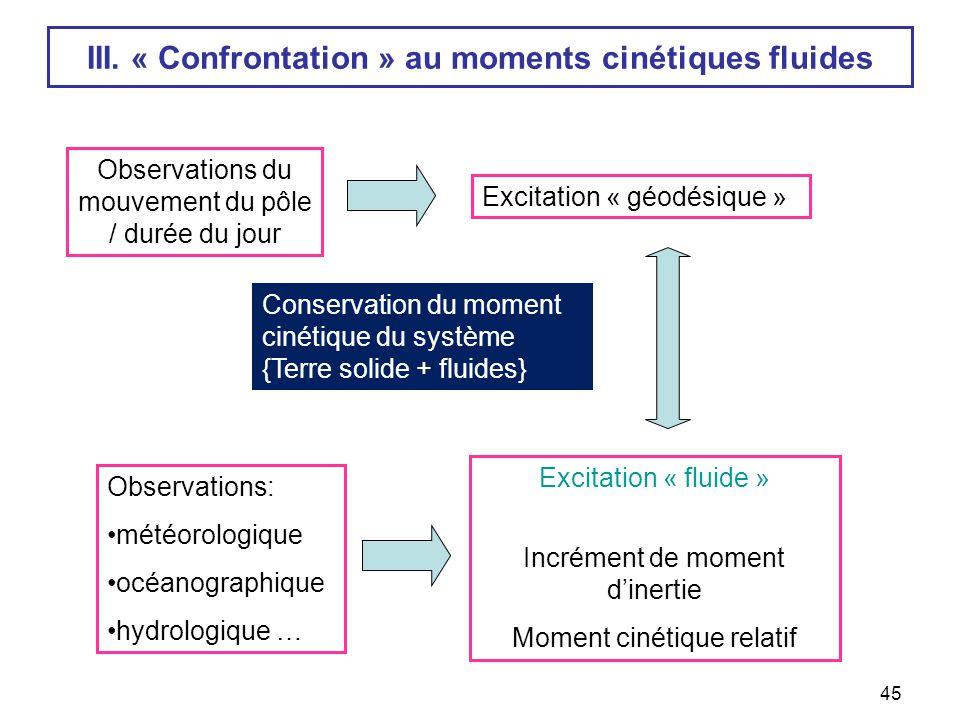 III. « Confrontation » au moments cinétiques fluides