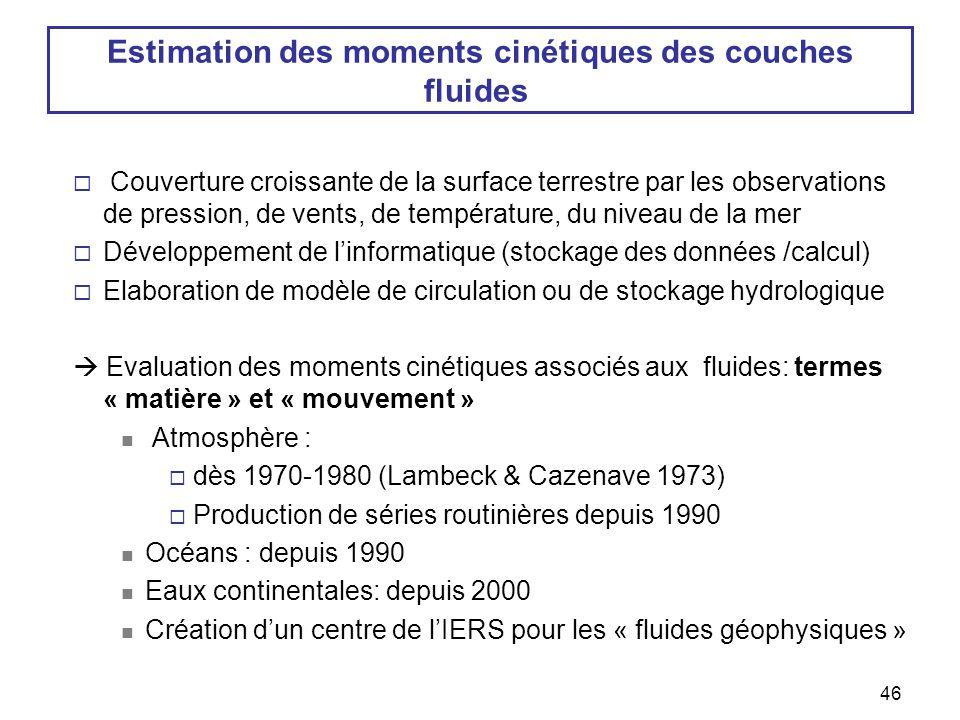Estimation des moments cinétiques des couches fluides