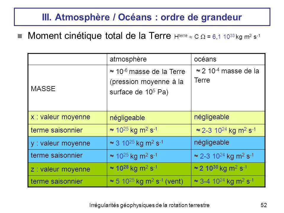 III. Atmosphère / Océans : ordre de grandeur