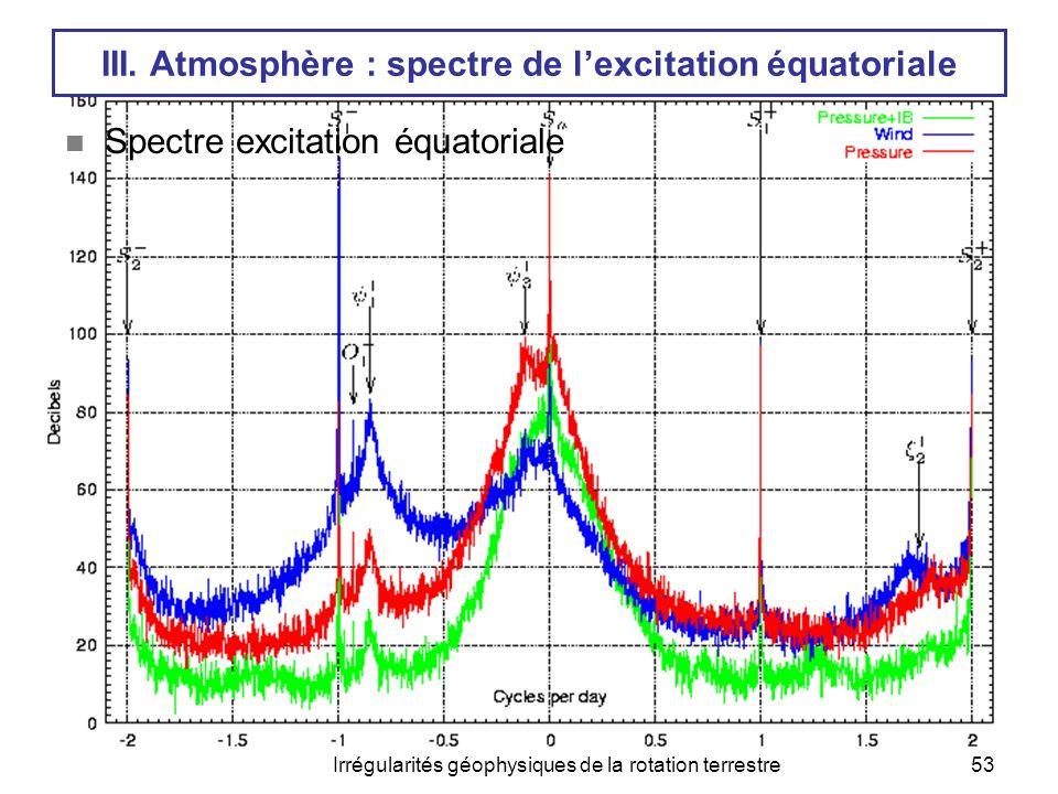 III. Atmosphère : spectre de l'excitation équatoriale
