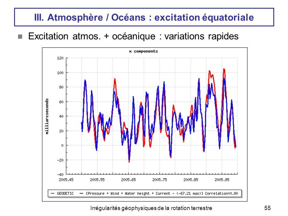 III. Atmosphère / Océans : excitation équatoriale