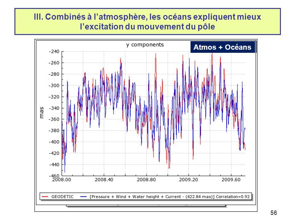 III. Combinés à l'atmosphère, les océans expliquent mieux l'excitation du mouvement du pôle