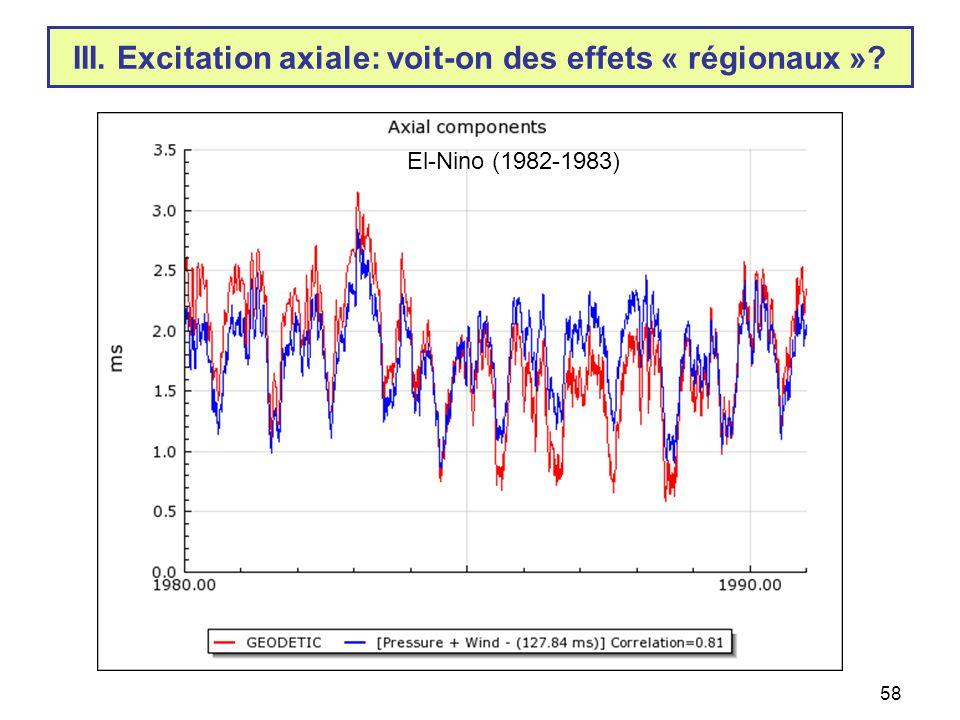III. Excitation axiale: voit-on des effets « régionaux »