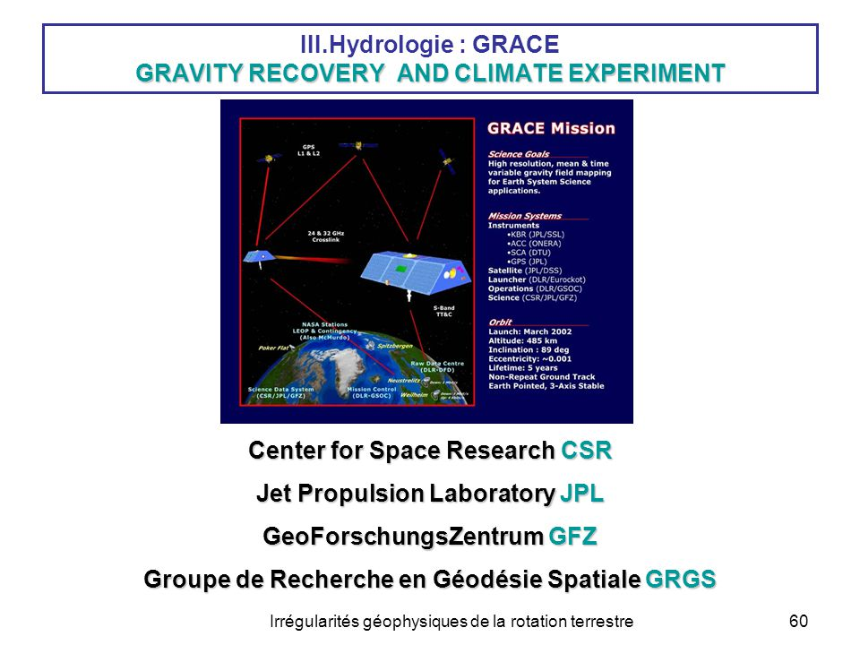 III.Hydrologie : GRACE GRAVITY RECOVERY AND CLIMATE EXPERIMENT