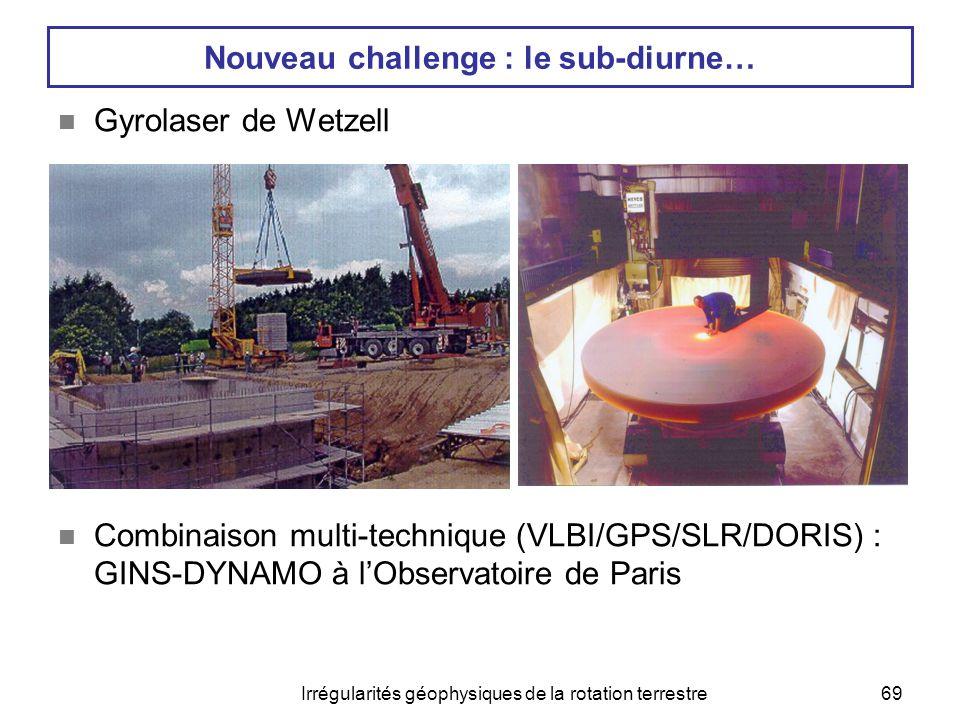 Nouveau challenge : le sub-diurne…