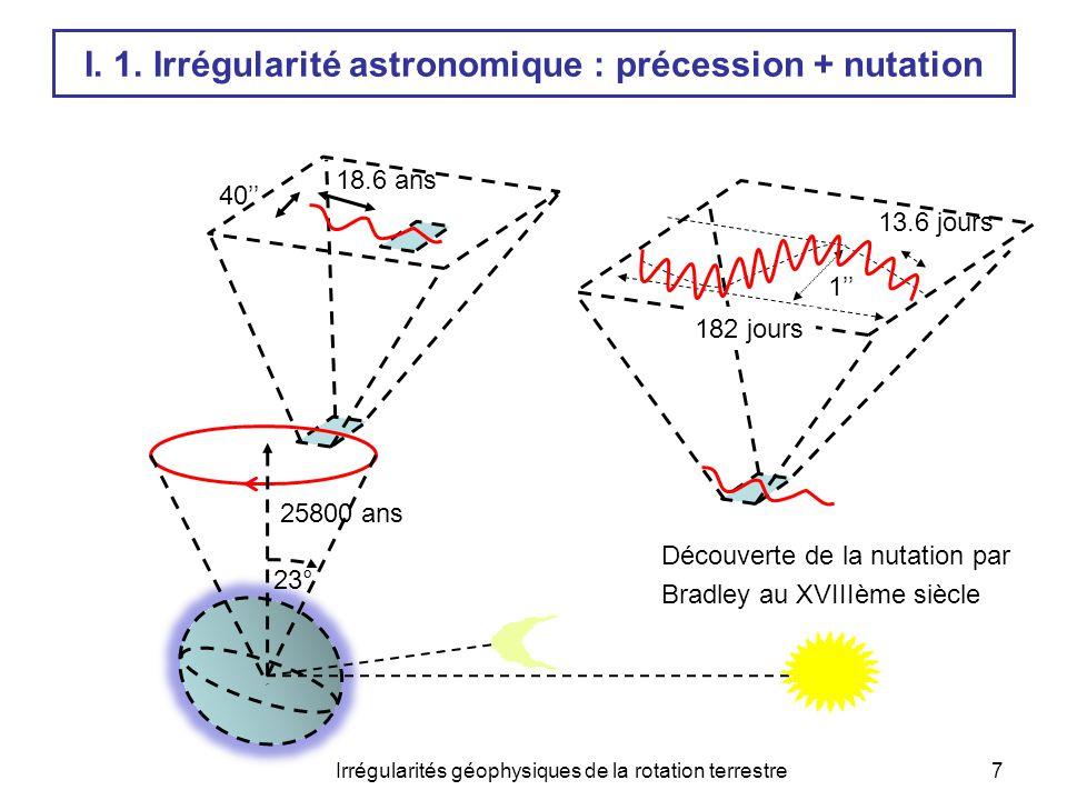 I. 1. Irrégularité astronomique : précession + nutation