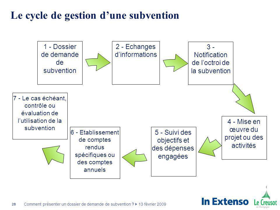 Le cycle de gestion d'une subvention
