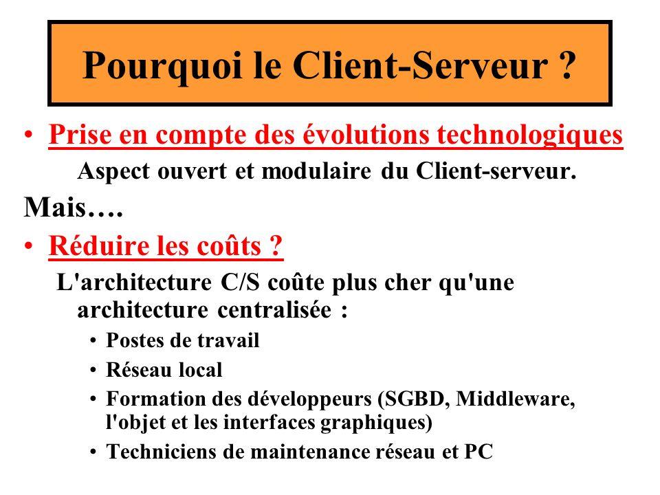 Client serveur ppt video online t l charger for Architecture modulaire definition