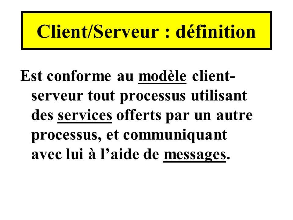 Client/Serveur : définition
