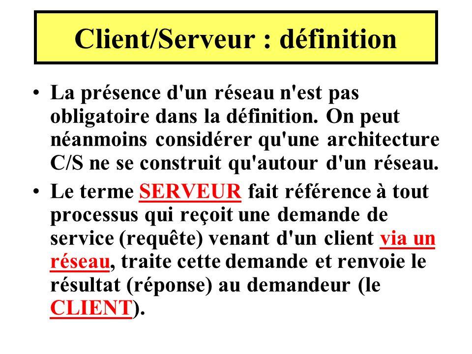 Client serveur ppt video online t l charger for Definition architecture reseau