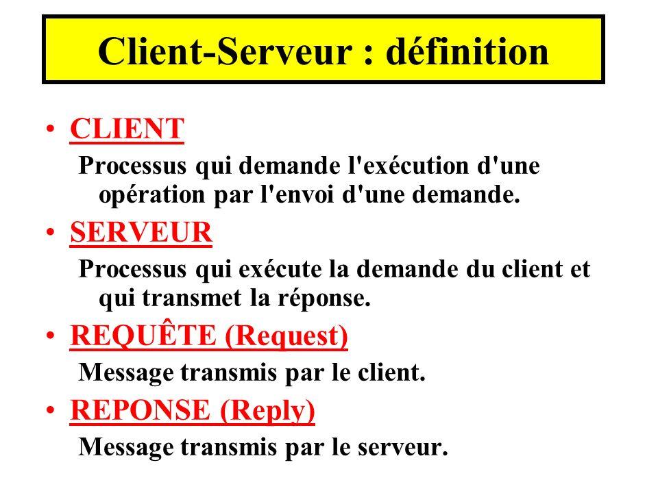 Client-Serveur : définition