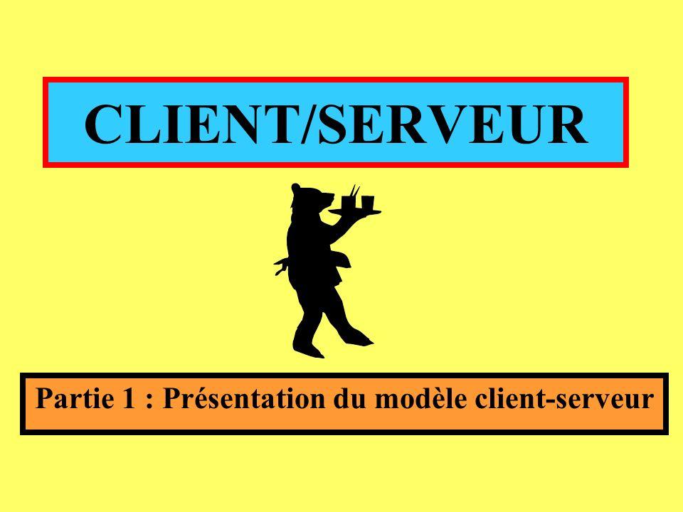 Partie 1 : Présentation du modèle client-serveur