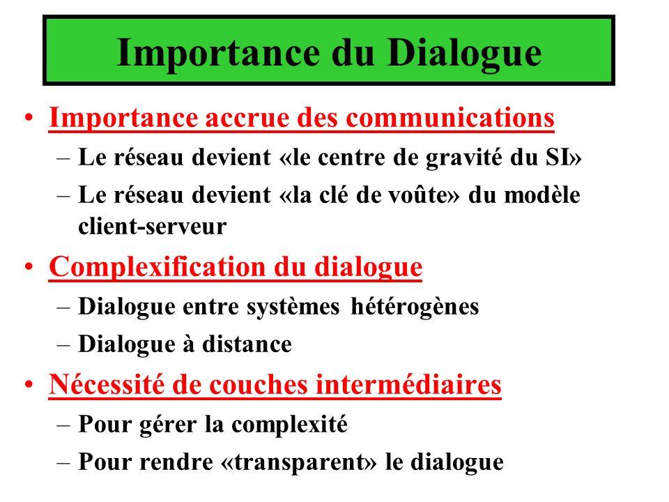 Importance du Dialogue
