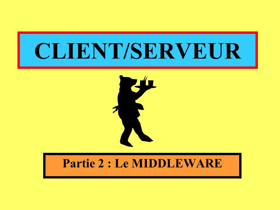 CLIENT/SERVEUR Partie 2 : Le MIDDLEWARE