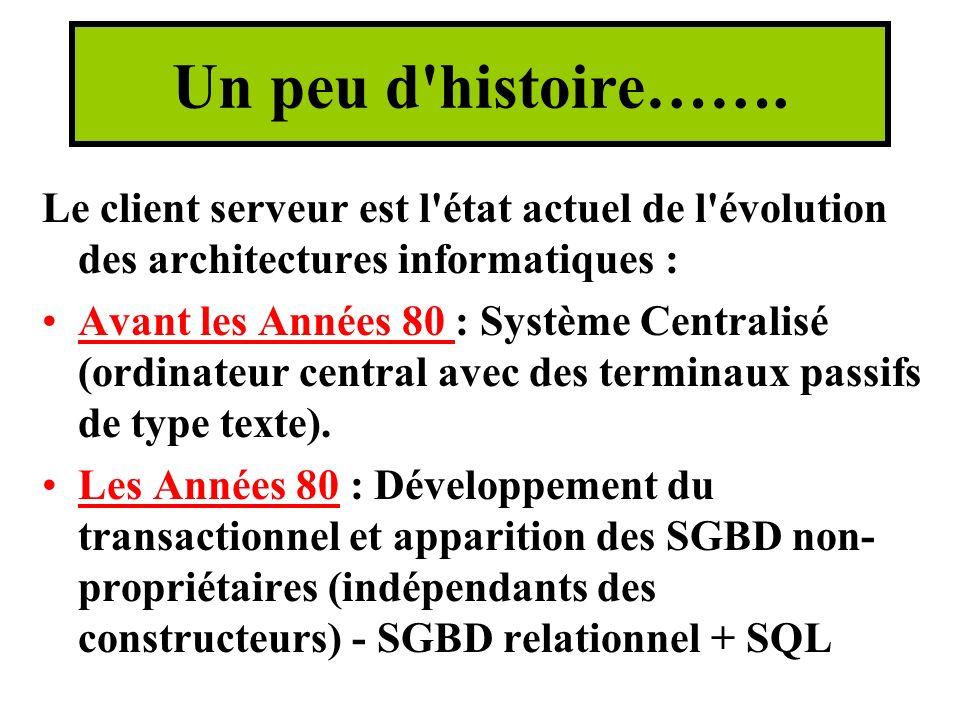 Un peu d histoire……. Le client serveur est l état actuel de l évolution des architectures informatiques :