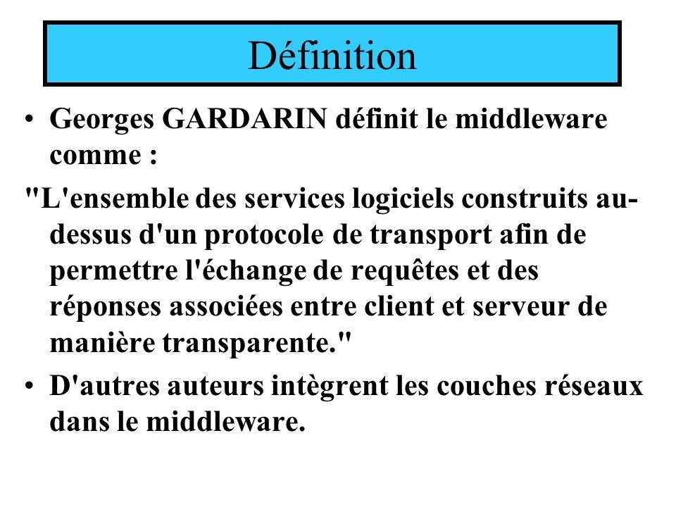Définition Georges GARDARIN définit le middleware comme :