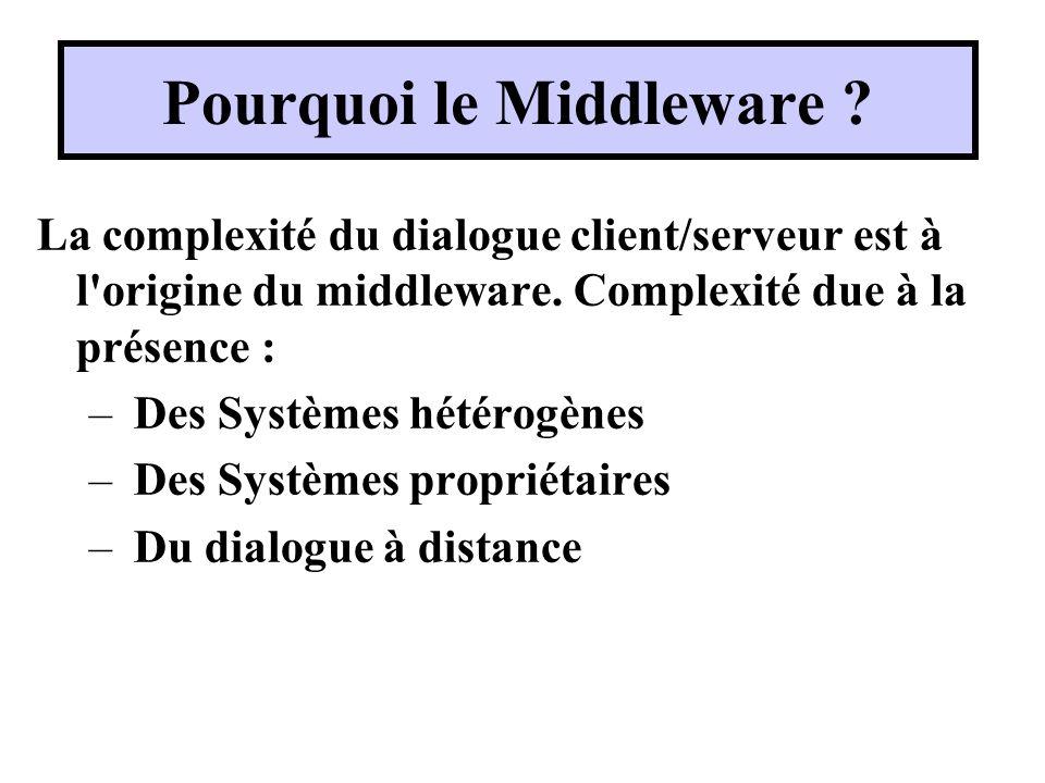 Pourquoi le Middleware