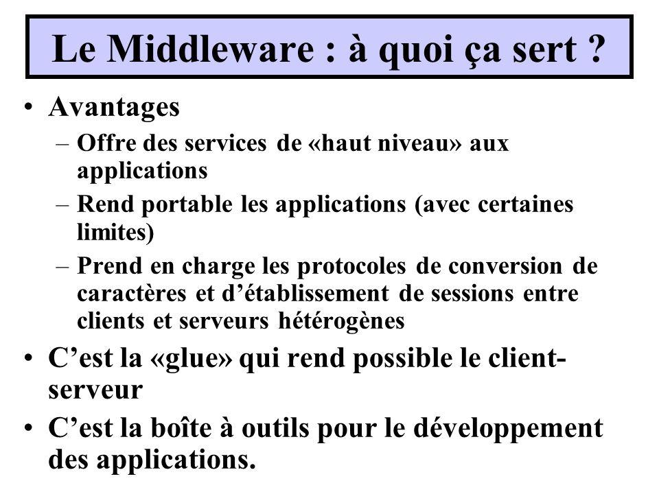 Le Middleware : à quoi ça sert