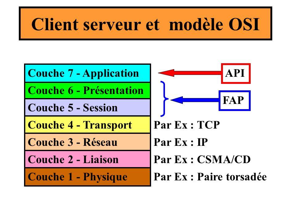 Client serveur et modèle OSI