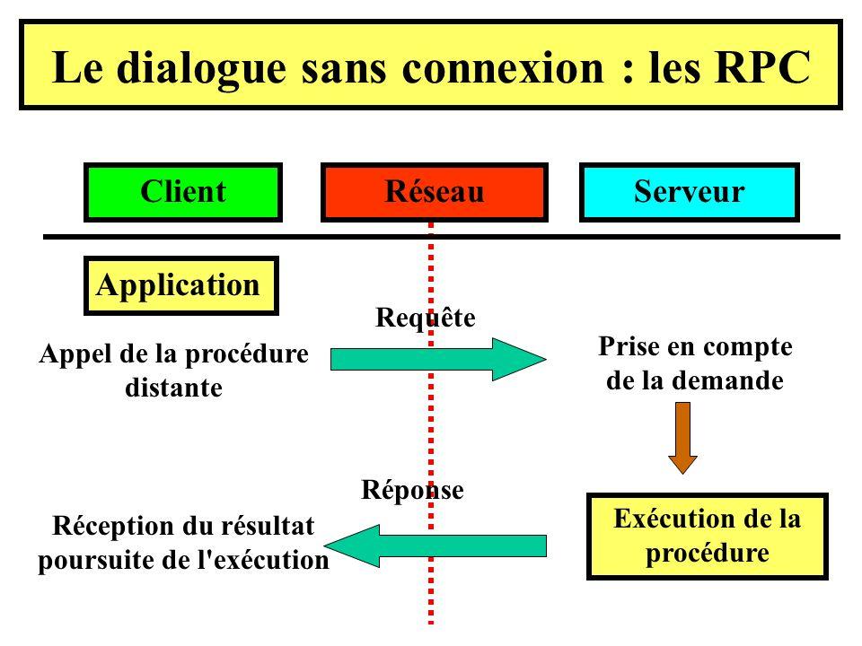 Le dialogue sans connexion : les RPC