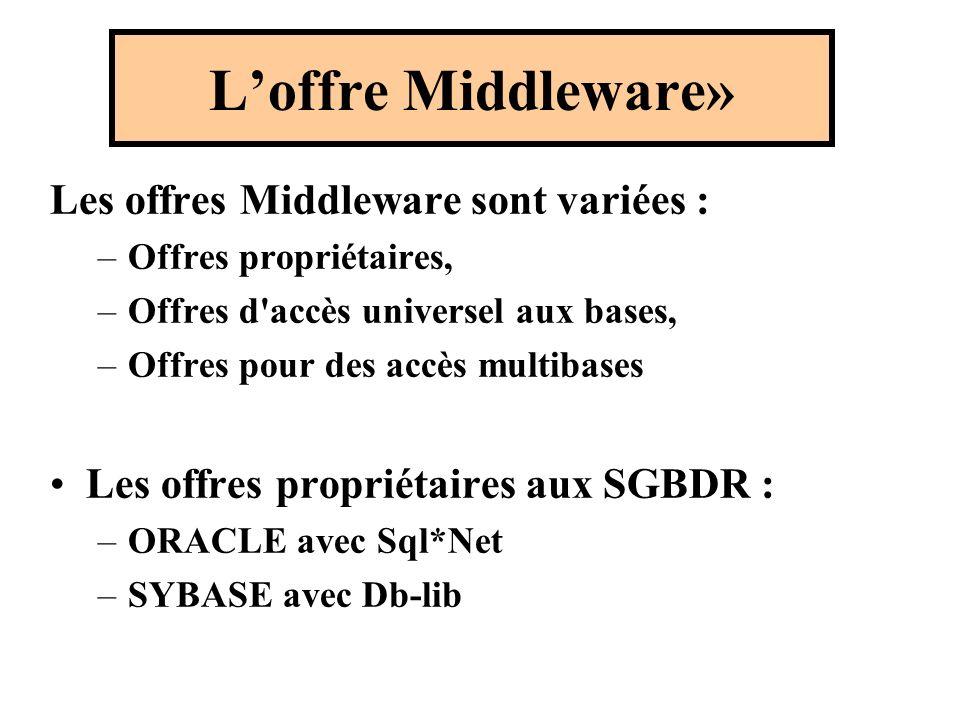L'offre Middleware» Les offres Middleware sont variées :