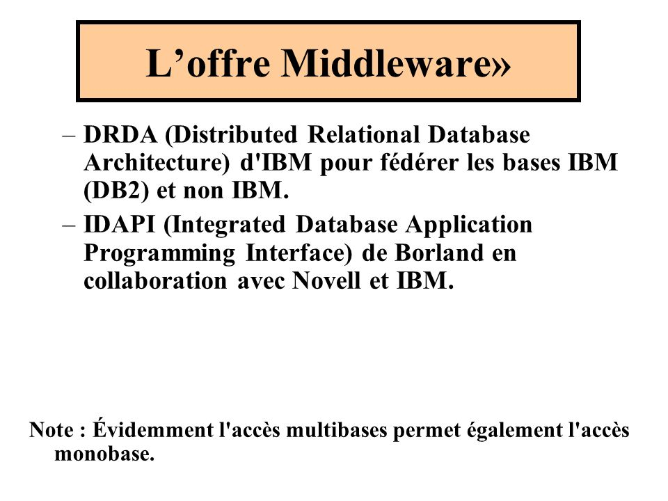 L'offre Middleware» DRDA (Distributed Relational Database Architecture) d IBM pour fédérer les bases IBM (DB2) et non IBM.