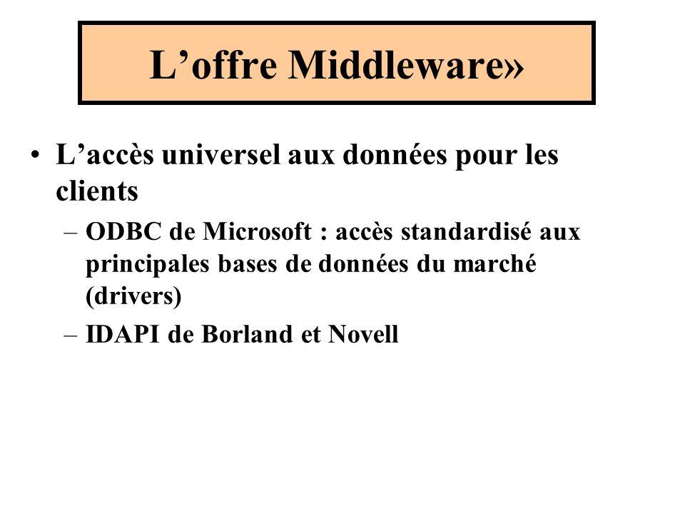 L'offre Middleware» L'accès universel aux données pour les clients