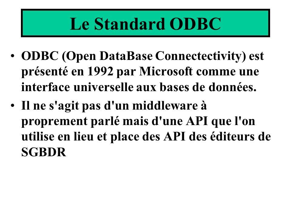 Le Standard ODBC ODBC (Open DataBase Connectectivity) est présenté en 1992 par Microsoft comme une interface universelle aux bases de données.
