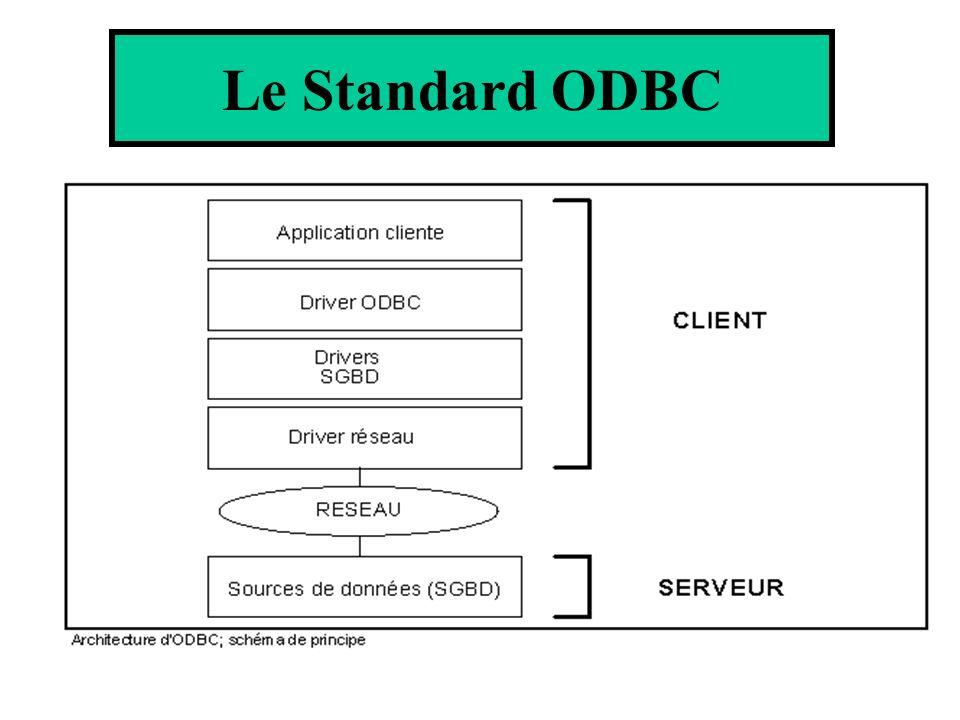 Le Standard ODBC 28