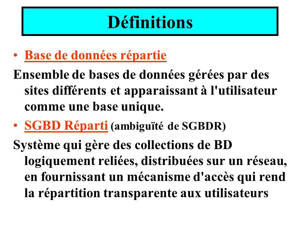 Définitions Base de données répartie