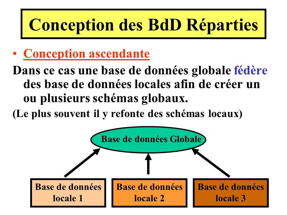 Conception des BdD Réparties