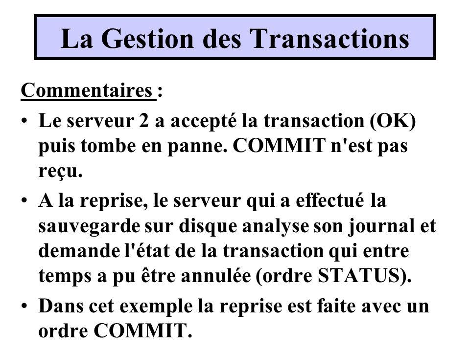 La Gestion des Transactions