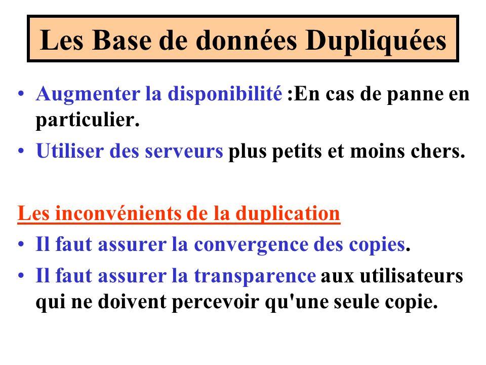 Les Base de données Dupliquées
