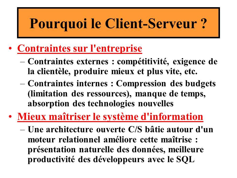 Pourquoi le Client-Serveur