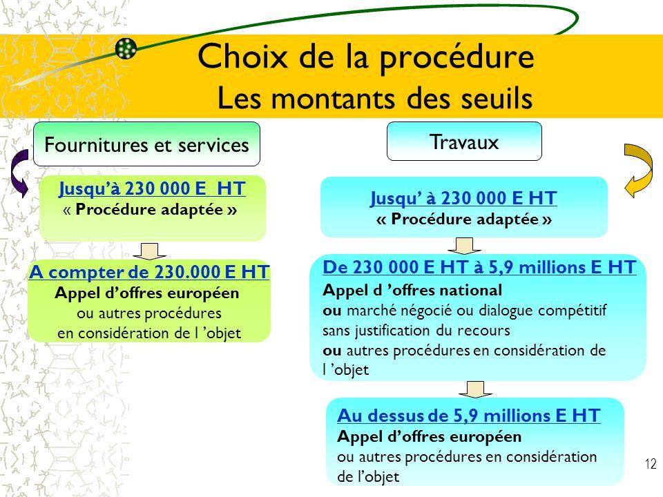 Choix de la procédure Les montants des seuils