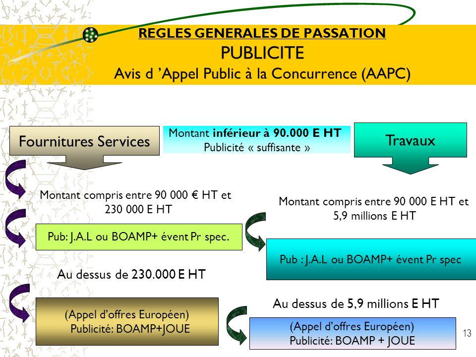 Travaux Fournitures Services