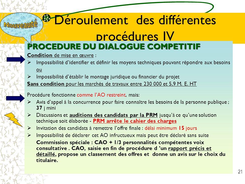 Déroulement des différentes procédures IV