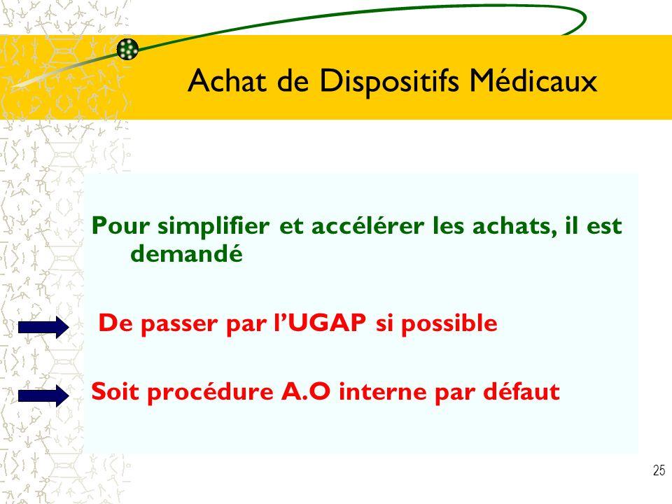 Achat de Dispositifs Médicaux