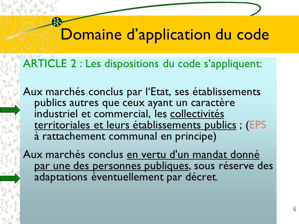 Domaine d'application du code