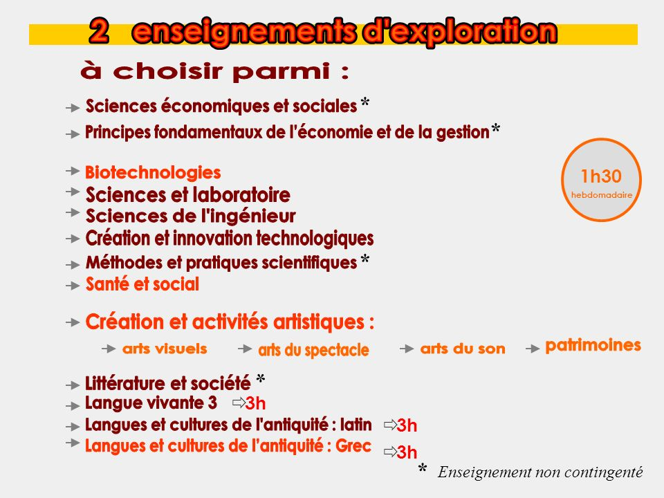 2 enseignements d exploration 2 enseignements d exploration