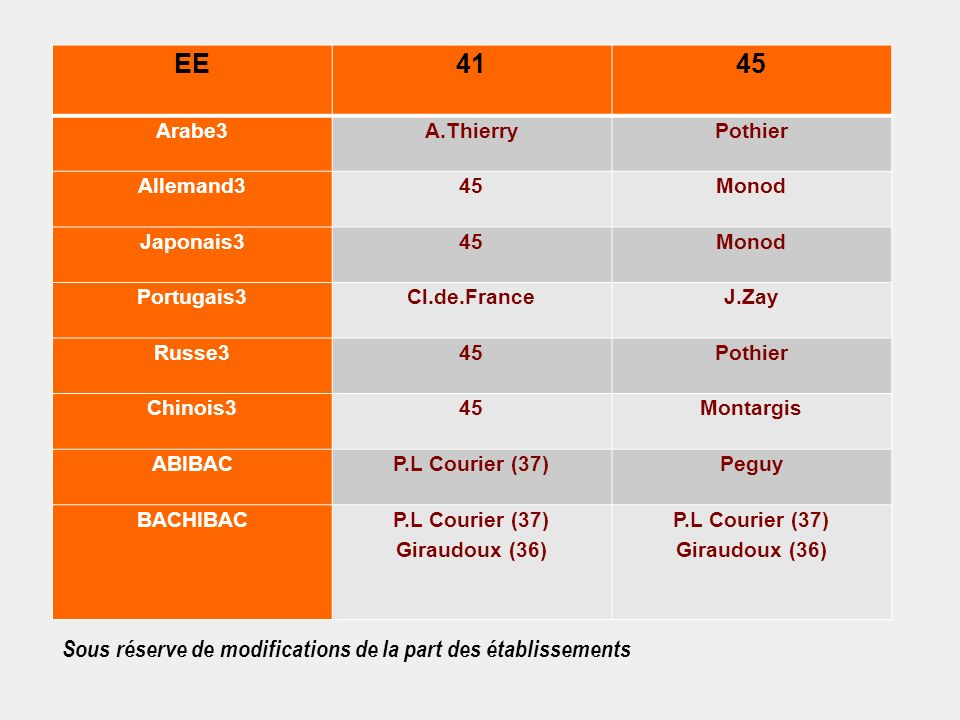 EE 41 45 Sous réserve de modifications de la part des établissements