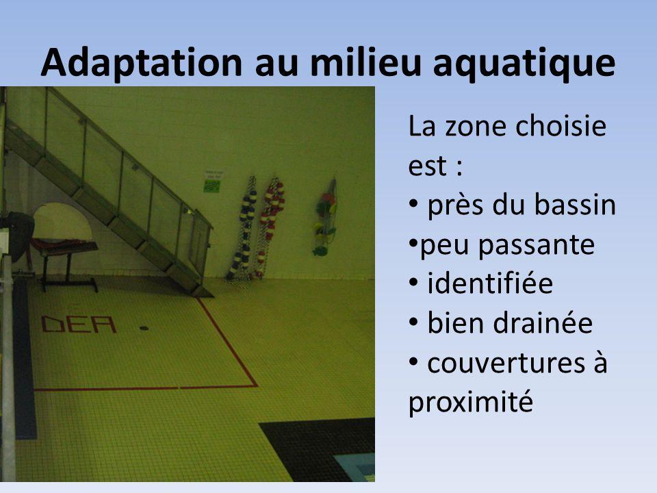Adaptation au milieu aquatique